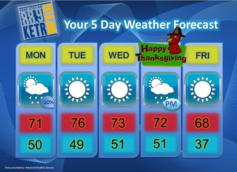 Your Weekly Weather Forecast for Monday, November 19th