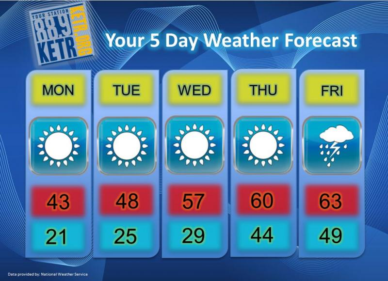 Your Weekly Weather Forecast for Monday, December 10th.