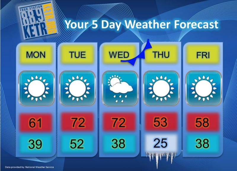 Your Weekly Weather Forecast for Monday, December 17th.