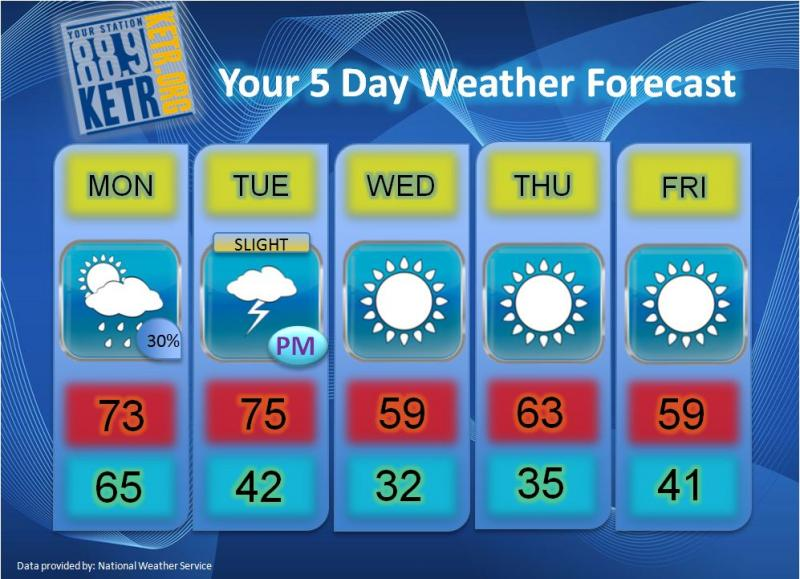 Your Weekly Weather Forecast for Monday, January 28th