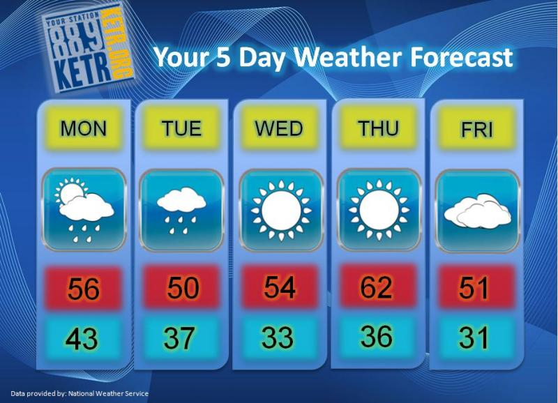 Your Weekly Weather Forecast for Monday, February 11th