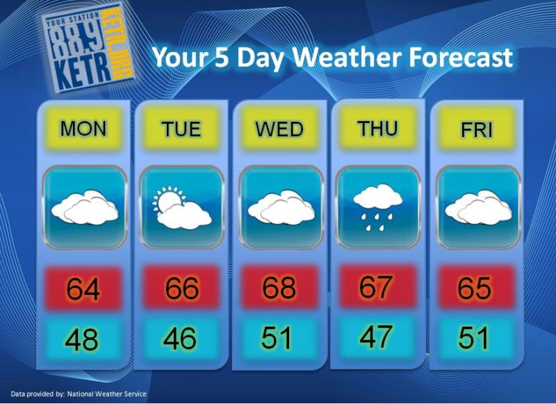 Your Weekly Weather Forecast for Monday, February 4th