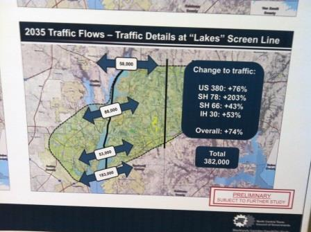 Traffic along the land bridge between Wylie and Lavon is expected to triple over the next 20 years.
