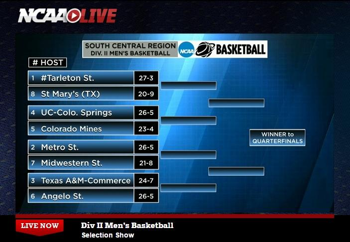 NCAA Division II Men's Basketball South Central Region Bracket