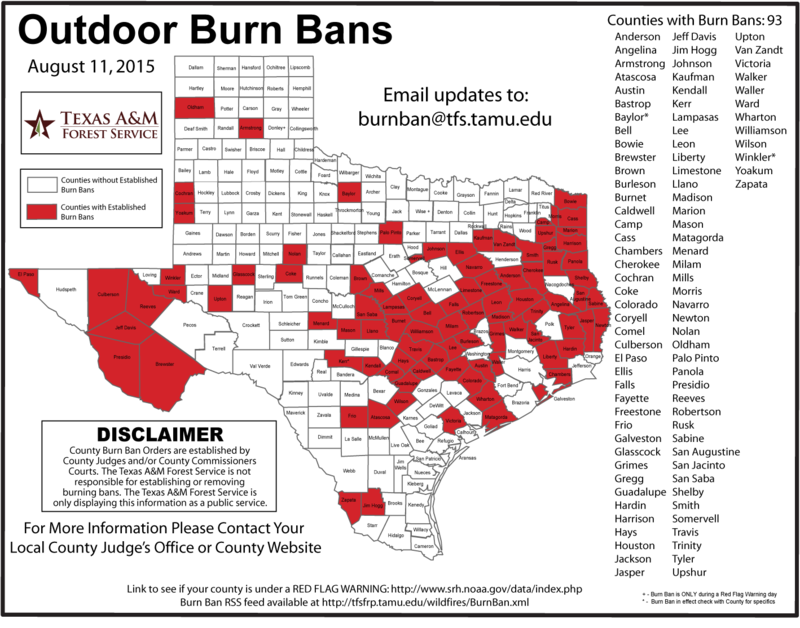 Texas county burn bans as of Aug. 11, 2015.