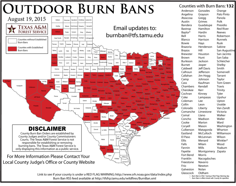 Most of Northeast Texas is now under a burn ban.