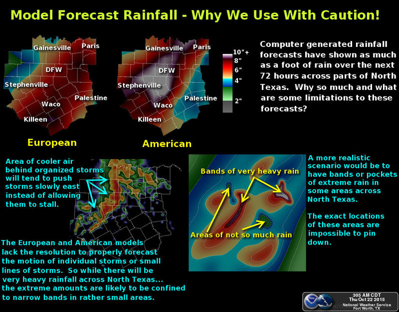 East Texas Rain Event map for the upcoming weekend which was prepared by the National Weather Service.
