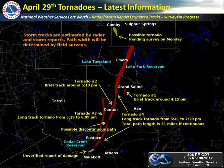 Four tornadoes struck Van Zandt County, with two of those causing damage in Henderson County and Rains County.