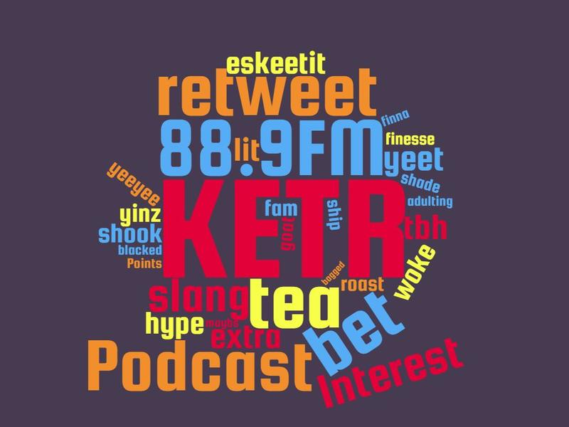 A word cloud made of slang words featured in the podcast.