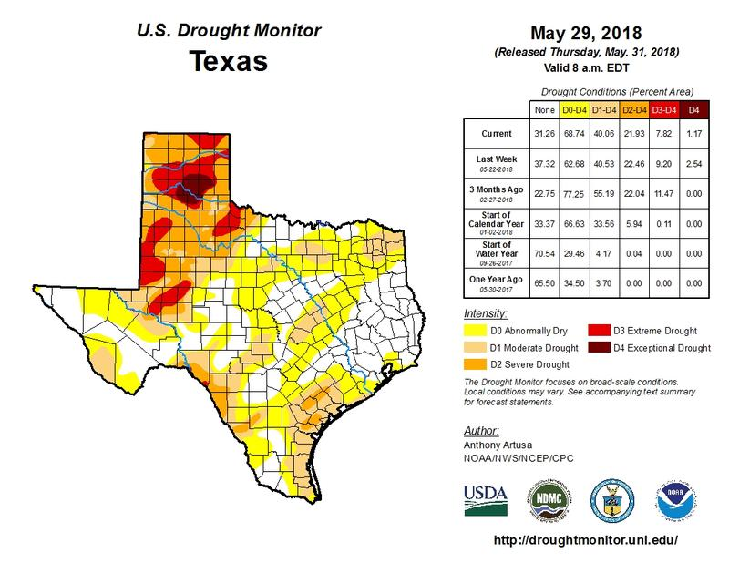 Data released May 31 show most of Northeast Texas either abnormally dry or in moderate drought.