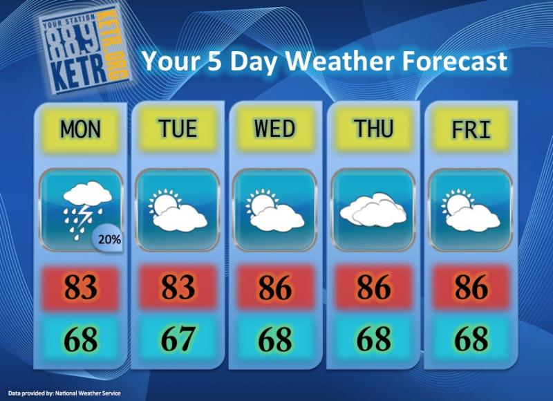 YOUR 5 Day Weather Forecast for the week of Monday April 30th