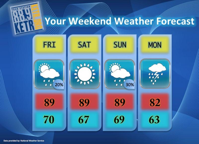 Your Weekend Forecast for Friday, May 4th