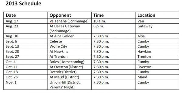 Cumby Trojans Football Schedule 2013
