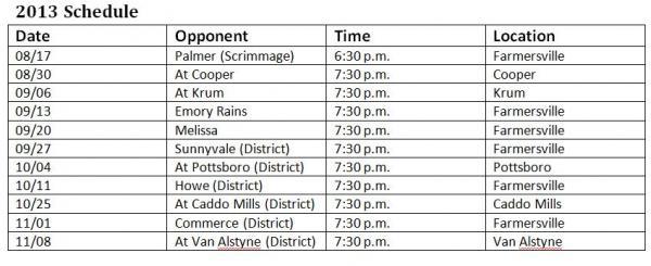 Farmersville High School Farmers Football Schedule 2013