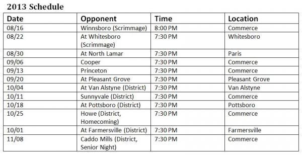 Commerce High School Tigers Football Schedule 2013