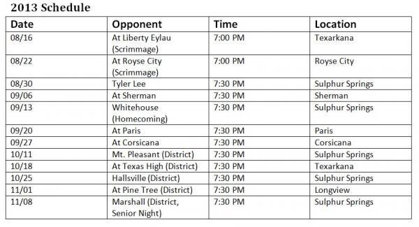 Sulphur Springs High School Wildcats Football Schedule 2013
