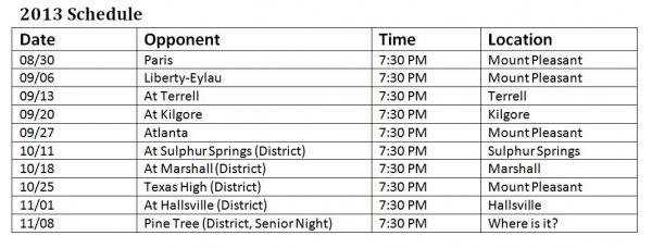 Mount Pleasant High School Tigers Football Schedule 2013