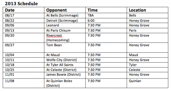 Honey Grove Warriors Football Schedule 2013