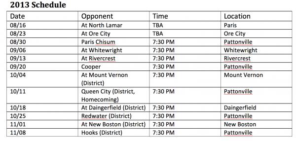 Prairiland High School Patriots Football Schedule 2013