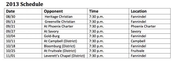 Ladonia Fannindel High School Falcons Football Schedule 2013