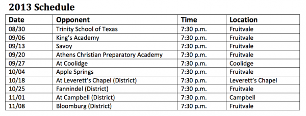 Fruitvale High School Football Schedule 2013