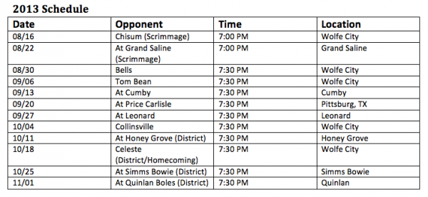 Wolfe City Wolves Football Schedule 2013