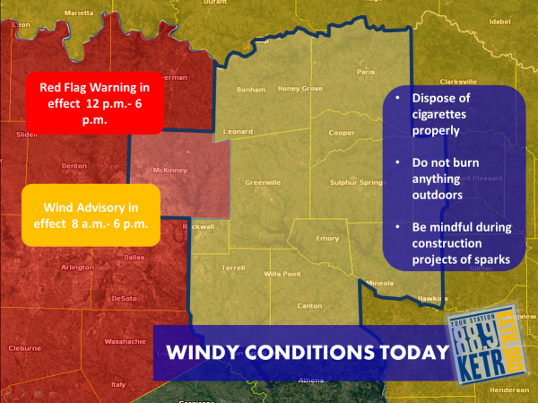 Red Flag Warning, Wind Advisory in effect