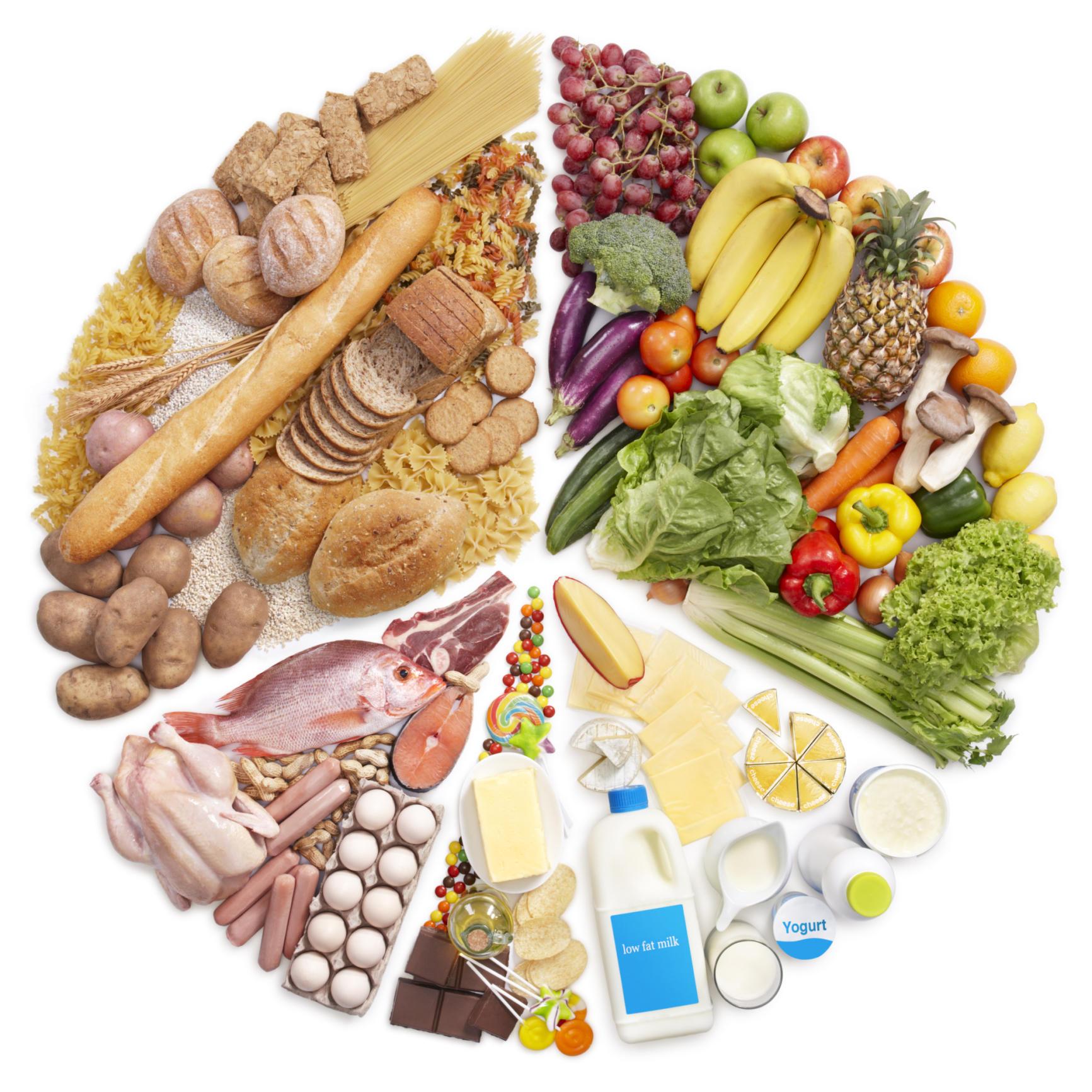 5 Benefits of Proper Nutrition