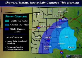 The risk for flooding in Oklahoma continues Saturday as a storm system exits the region.