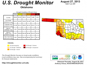Parts of southwest Oklahoma remain in exceptional to extreme drought.