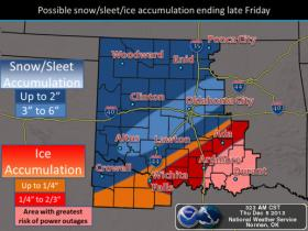 A winter storm will affect the area with two waves of precipitation Thursday and early Friday. The freezing rain in southeast Oklahoma will cause an ice storm with 1/4 to 3/4 inch accumulation.