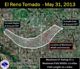 Path of the El Reno Tornado on May 31, 2013.