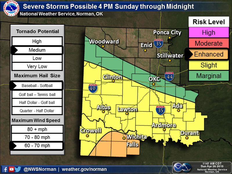 Southeastern and central Oklahoma will see a chance for strong winds, large hail and a possibility of tornadoes Sunday afternoon and evening.