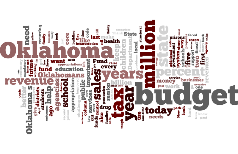 word cloud of Governor Mary Fallin's 2016 state of the state address