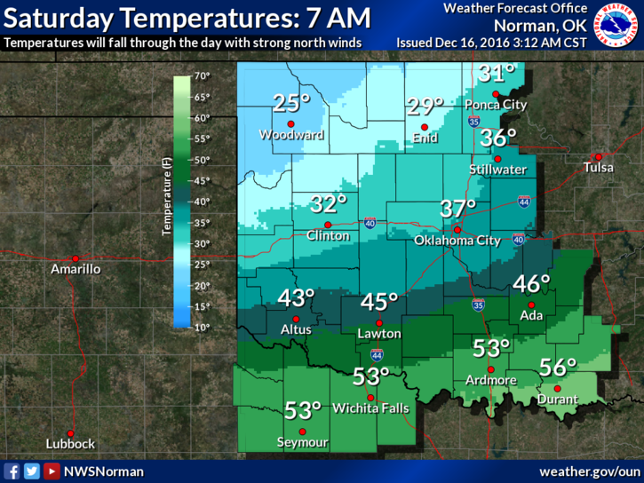 By 7 a.m. a cold front is expected to be well south of I-40. Temperatures will be falling into the 20s and 30s behind the front, with 50s ahead of the front across southern Oklahoma and western north Texas.