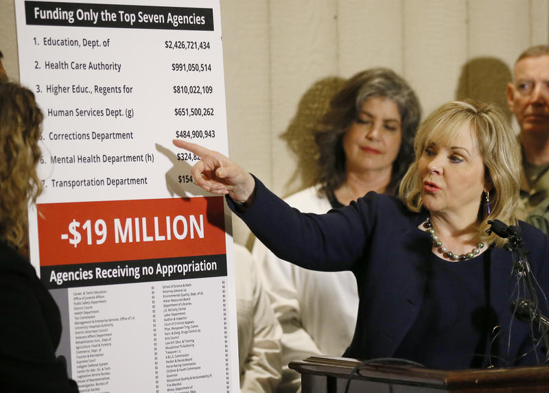 Oklahoma Gov. Mary Fallin gestures to a chart of budget shortfalls during a news conference in Oklahoma City, Wednesday, May 3, 2017.