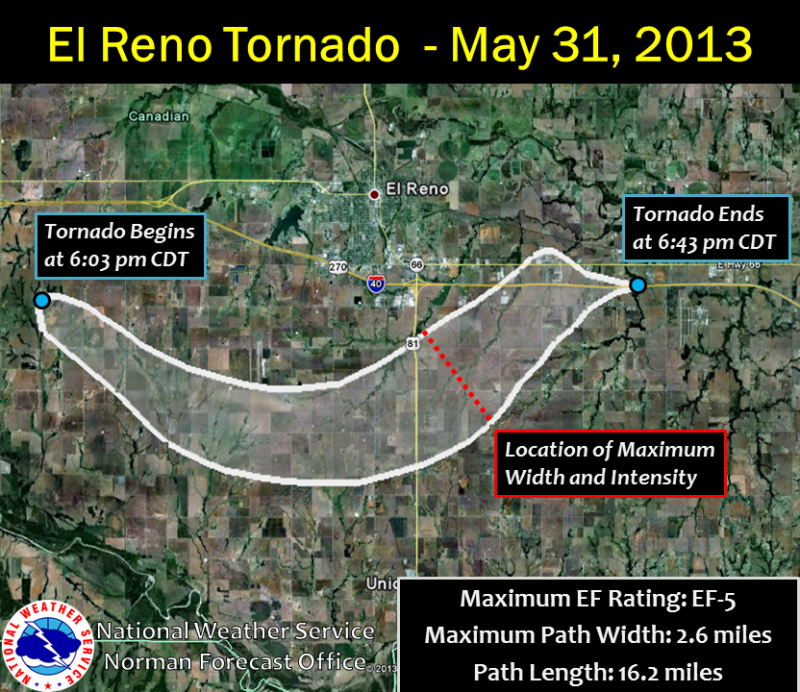 The May 31 El Reno tornado sets a record with its 2.6 mile width. Meteorlogits upgrade strength to EF5.