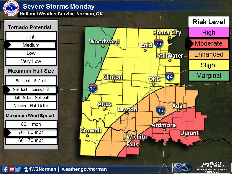 Memorial Day Storms Will Add To Ok Flooding Concerns Kgou
