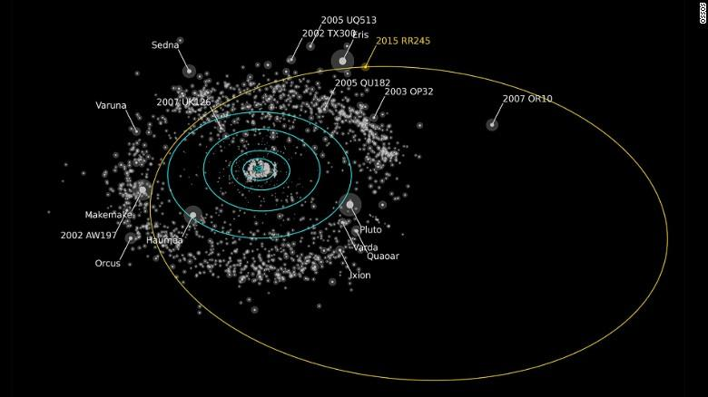 Outer Solar System Origins Survey (OSSOS)