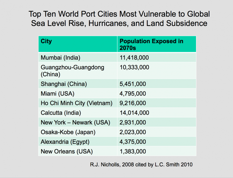 Cities to be impacted by rising seas