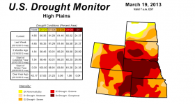 This Drought Monitor image shows the severity of drought across the High Plains.