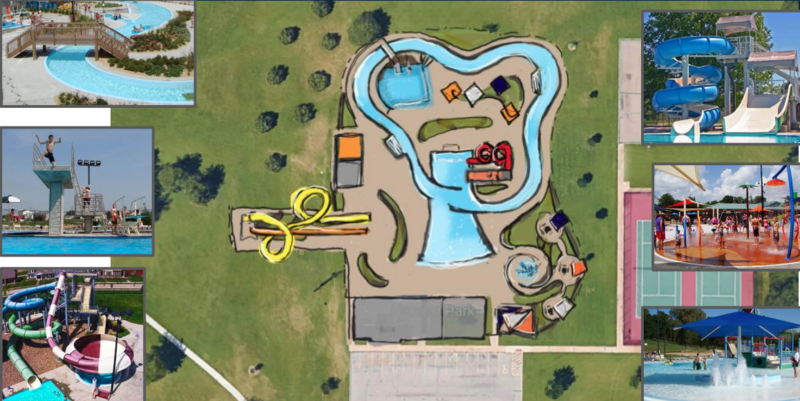 A concept plan for the new Harvest Pool.