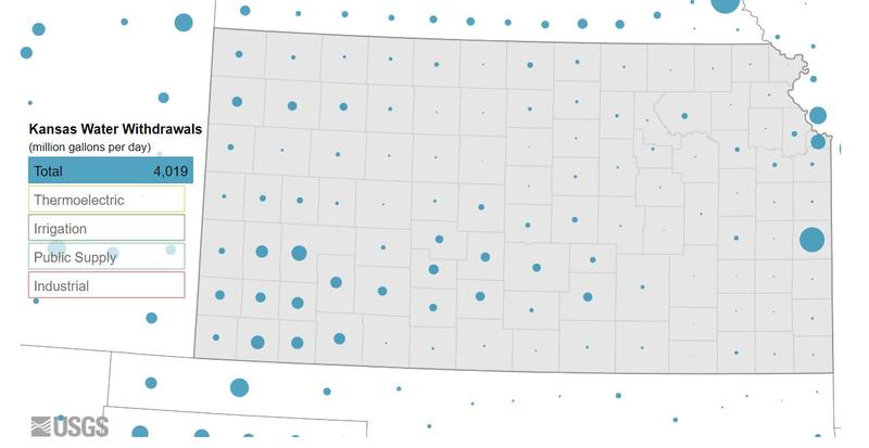 Total water withdrawals in Kansas