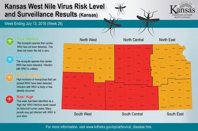NC's first confirmed West Nile death of 2018 is in Cumberland County