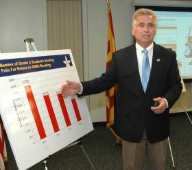 "State School Superintendent John Huppenthal boasts Monday of improvements in overall academic performance in Arizona schools despite ""stresses"" like cuts in state aid. Huppenthal said he wants lawmakers to boost funding or at least settle a lawsuit over withheld inflation funding."
