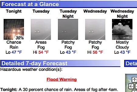 A typical online weather forecast from the National Weather Service (for Seattle, as of noon on Jan. 24th).