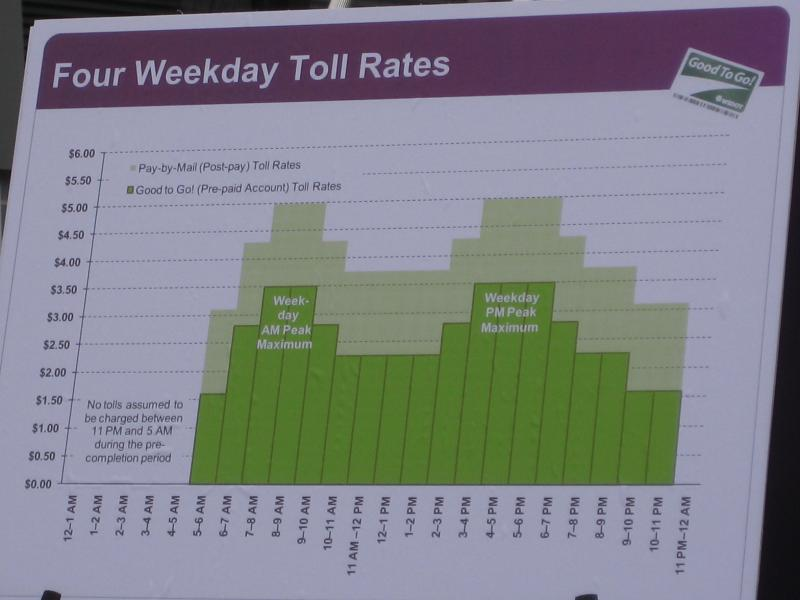 Tolling rates for the 520 bridge. You can save money by registering with the state's Good to Go system. Drivers without transponders will pay the highest rates.