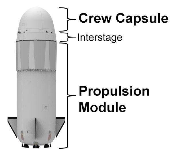 Blue Origin's New Sheppard ship. Founder: Jeff Bezos.