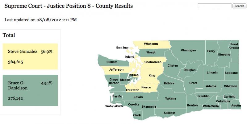Election results as published on the Washington Secretary of State website at 1:11 p.m. today.