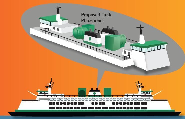 Schematic showing LNG fuel tank retrofit atop a Washington state ferry.
